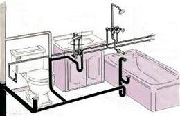 Inštalácia odpadových vôd v súkromnom dome