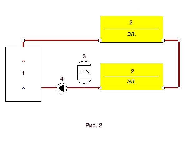 Нерегулируемая однотрубная система отопления