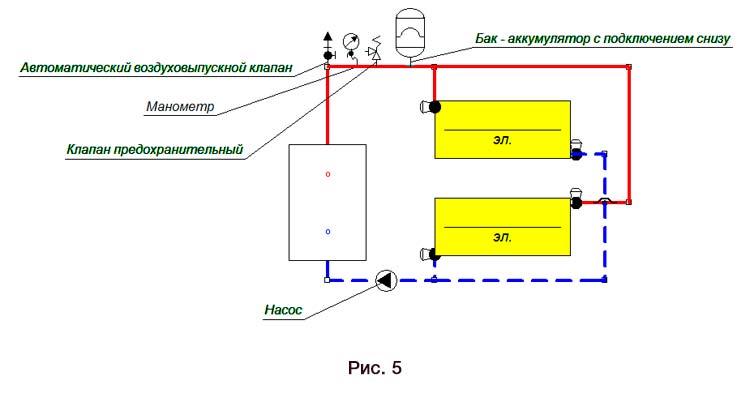 Двухтрубная система отопления.